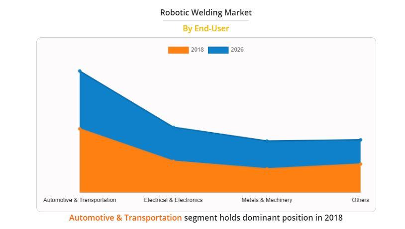 robotika-statistika